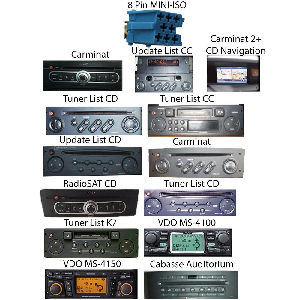 USB SD mp3 AUX adaptador cambiador adecuado del reg becker trafficpro 7945 7946 7947 7949